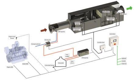 Xeamos zet emissiereductiesytemen breder in de markt