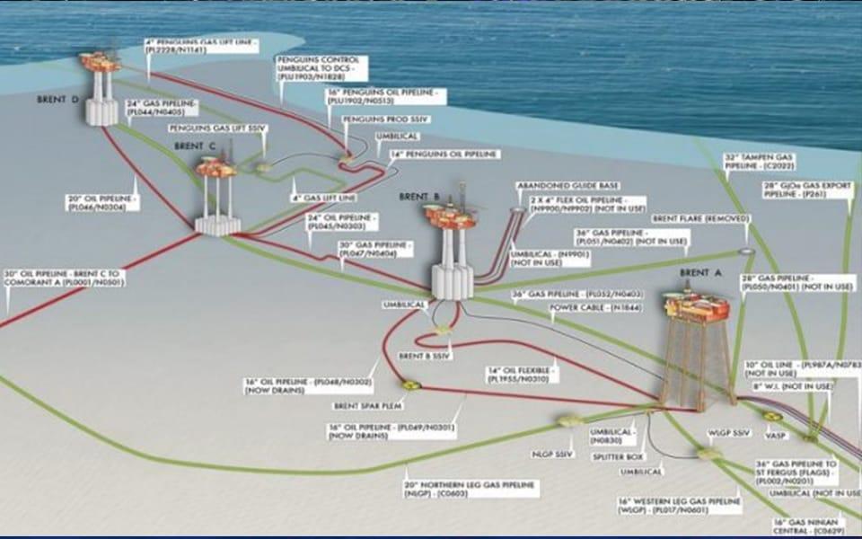 Shell mag Brent-pijpleidingen weghalen