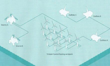 Windkracht laat Noorse  olieplatforms draaien