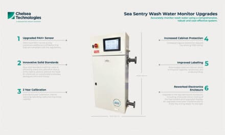 6 Exciting Upgrades to the Sea Sentry Wash Water Monitor