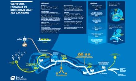 Air Liquide en Havenbedrijf Rotterdam starten partnerschap voor wegtransport op waterstof
