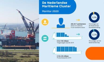 Werkgelegenheid en exportpositie gegroeid in maritieme sectoren
