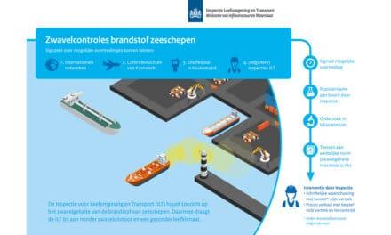 ILT presenteert nieuwe methode zwavelcontrole bunkertanks aan maritieme toezichthouders